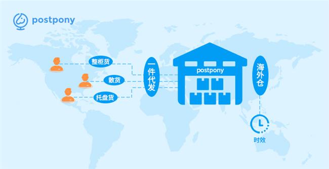 海外仓一件代发仓配一体化,跨境电商卖家的销售额将节节升高